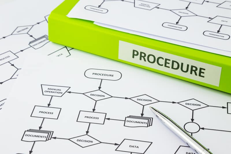 Procedure-Manual
